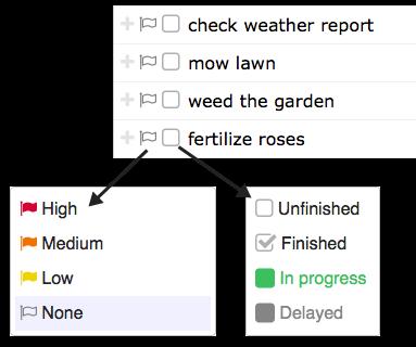 task status and progress